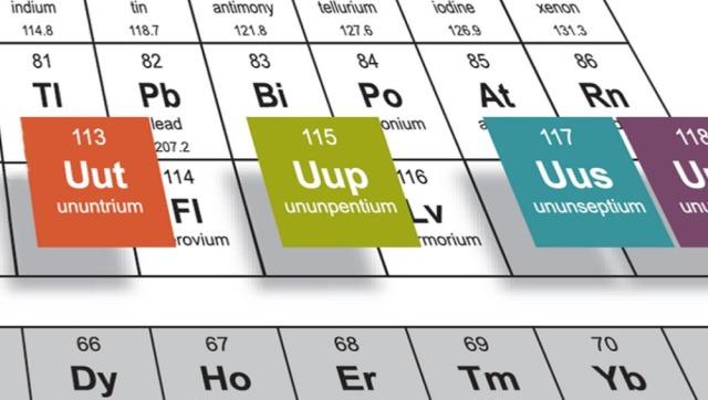 tabla-elementos